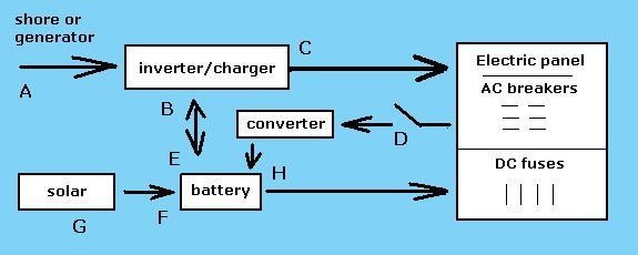 mysystem2 jpg schematic diagram of my electrical system