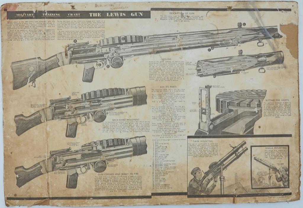Lewis Gun Training Chart