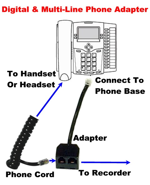 Phone Recorder Cable : Pc usb voip telephone call recorder vonage cable digital