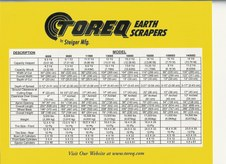 Toreq scraper spec sheet
