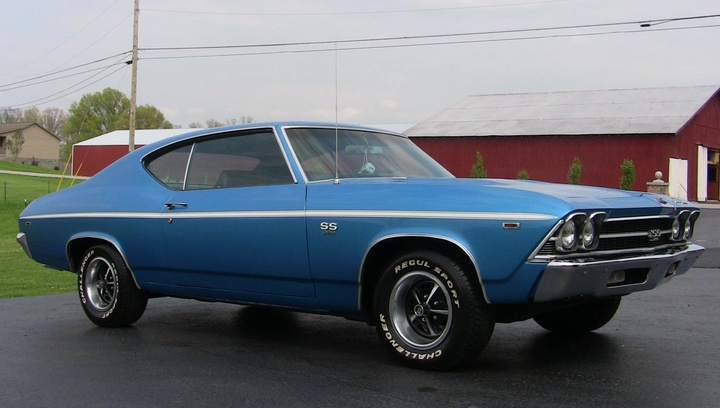 66 chevelle wiring diagram images, Wiring diagram