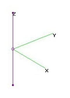 2m Stick Vertical Dipole