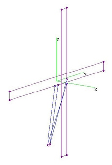 Crossed Dipoles