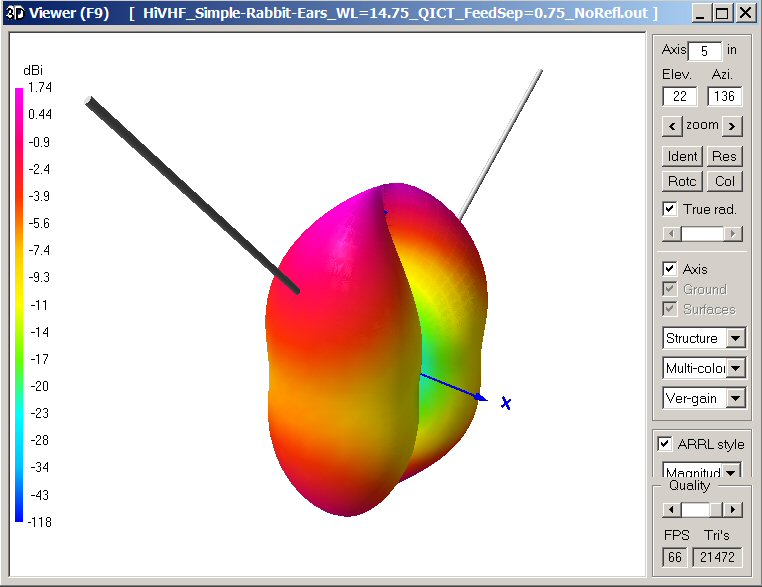4nec2 & Other Antenna Design Modeling Software - Page 44