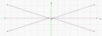 Hi-VHF Bowties - No Reflector