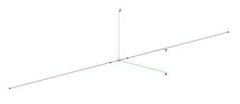 Bowties, Dipoles, Batwings & Rhombics