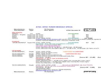 Enlarge Microsoft Excel Spreadsheet 4