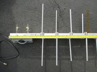 Log-Yagi & Dual-Driven Antennas