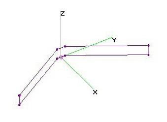 HIVHF+UHF VEE Folded Dipole