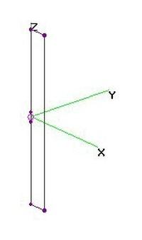 UHF Vertical Folded Dipole V-POL OMNI