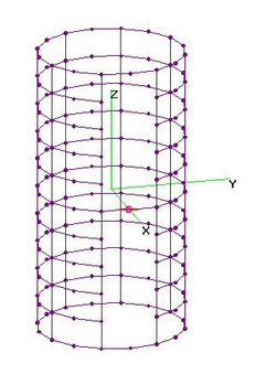 UHF Slotted Cylinder - Horizontal Polar.