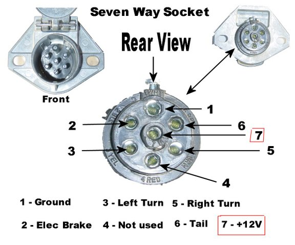 viewing a thread - how to? 7 pin semi tractor lights to gooseneck?, Wiring diagram
