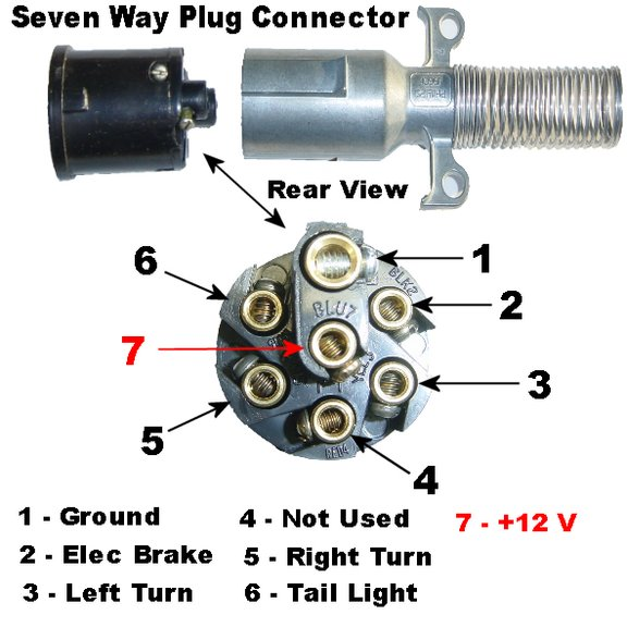 tractor trailer electrical wiring schematic viewing a thread - adapter for 7 pin electrical connector ...
