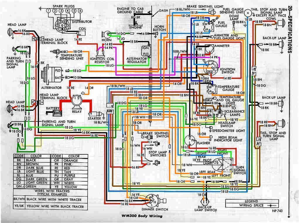 dodge wiring diagrams dodge wiring diagrams online