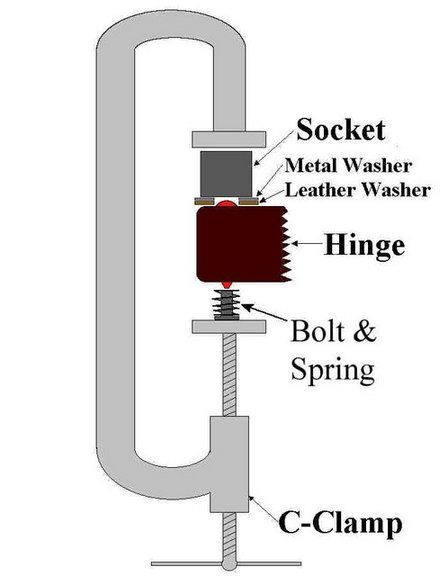 Door Pin Tool Amp Using A Ratchet Wrench And The Pin