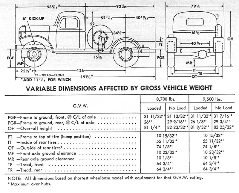 Old Ramsey Winch Parts moreover 12 Volt Battery Charger Wiring Diagram as well Suzuki A100 Wiring Diagram besides 190035826 2007 2010 New Mini Cooper Cooper S Parts also 3eypq Troy Bilt Lawn Tractor Bronco Replace. on winch wiring diagram