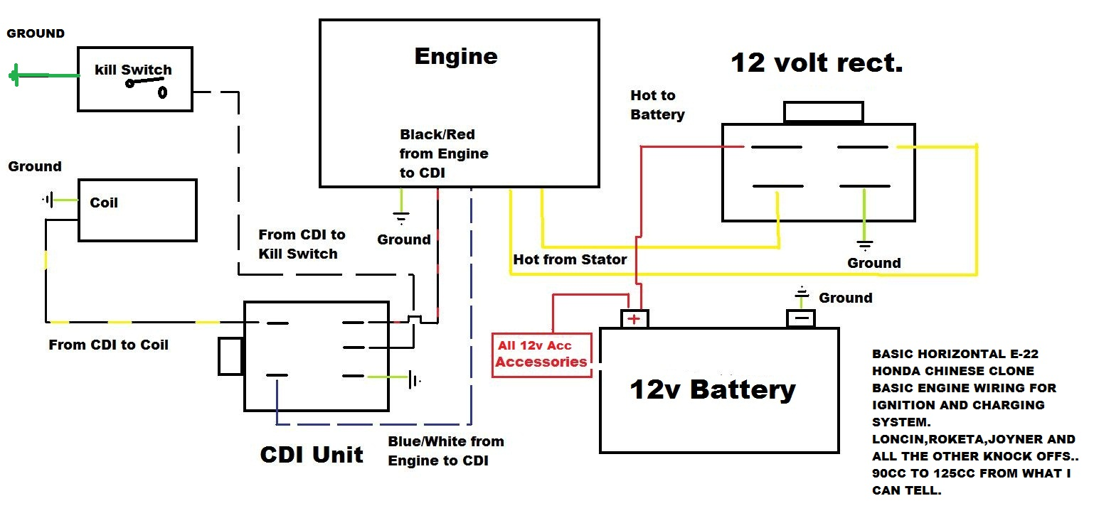 similiar 110 atv wiring diagram keywords basic wiring for ignition and charging system 110cc chinese atv quad e