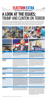 Enlarge PDF 149
