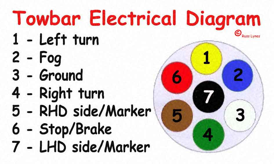 Wiring Diagram For Tow Bar Socket : Mitsubishi delica owners club uk™ view topic wiring