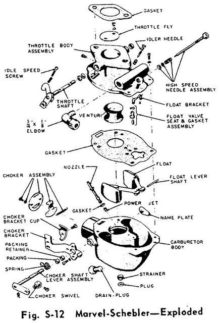 ford 9n carburetor diagram  ford  free engine image for