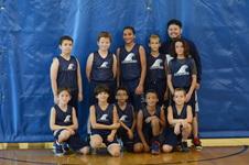 Sunny Isles Beach Youth Basketball 2017