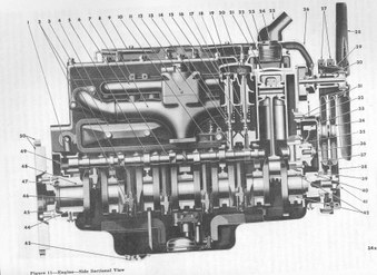 Burma Dodge Engine