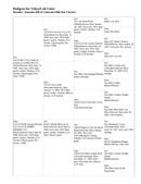 Enlarge HTML Document 49