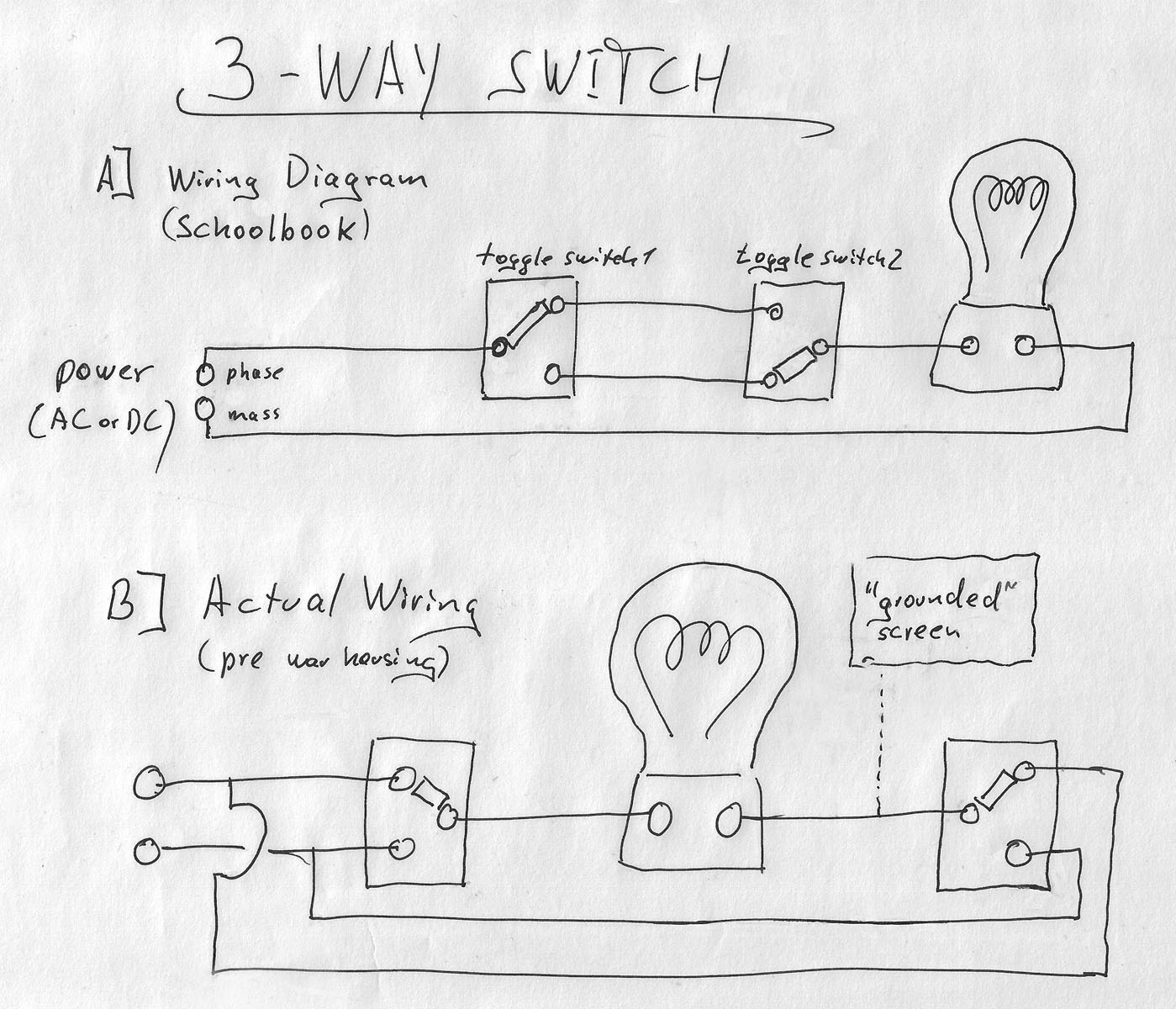 3 Way Wire Diagram Best Secret Wiring Pr180 Switch Diagrams Get Free Image About With Dimmer