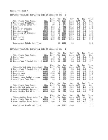 Enlarge PDF 302