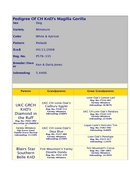Enlarge HTML Document 20
