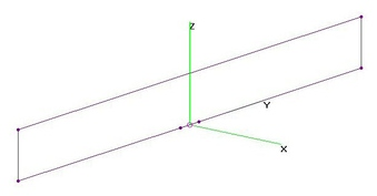 UHF Folded & Tri-Folded Dipoles
