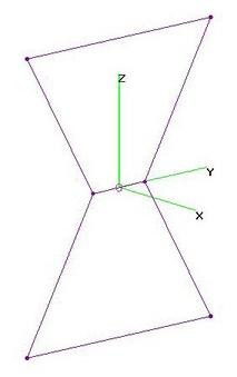 UHF Hourglass Loop