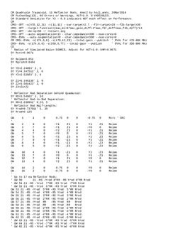 Enlarge Microsoft Word Document 40
