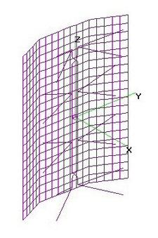 UHF Free-Form 4-Bay + DblAnglRefl