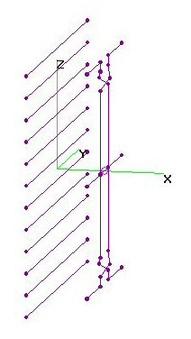 UHF 3-Bay Fat Dipole + 12RR - OPT