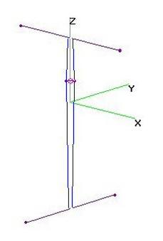 490 MHz Crossed-Dipoles, 2 Unequal TLs