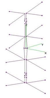 UHF M4 (10x9.5) Twisted 4-Bay Quasi-OMNI