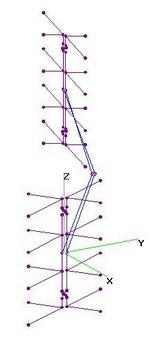 UHF 2xM4 Twisted 8-Bay - Quasi-OMNI