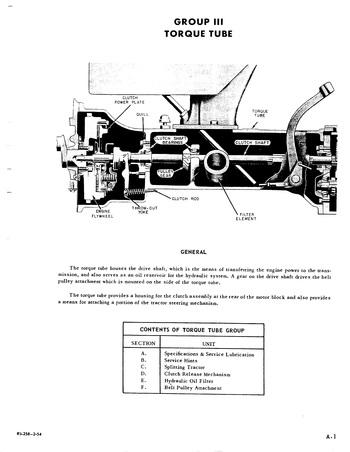 group 3 - torque tube