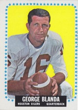 1964 Topps AFL Football set