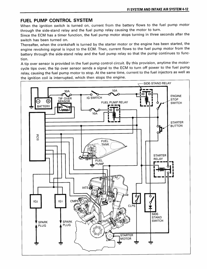 Ktm 990 Super Duke Wiring Diagram Adventure Data Todayktm Rc8 Today 2002
